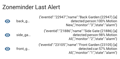 object detection and configured so that notifications