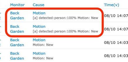 Zoneminder object detection
